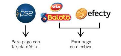 comprar en amazon desde colombia, amazon colombia, casillero internacional, traer compras internacionales, paso a paso comprar en amazon, ultrabox, casillero ultrabox